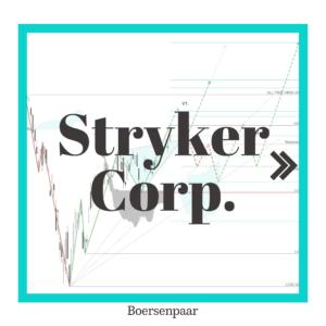 Stryker Aktienanalyse