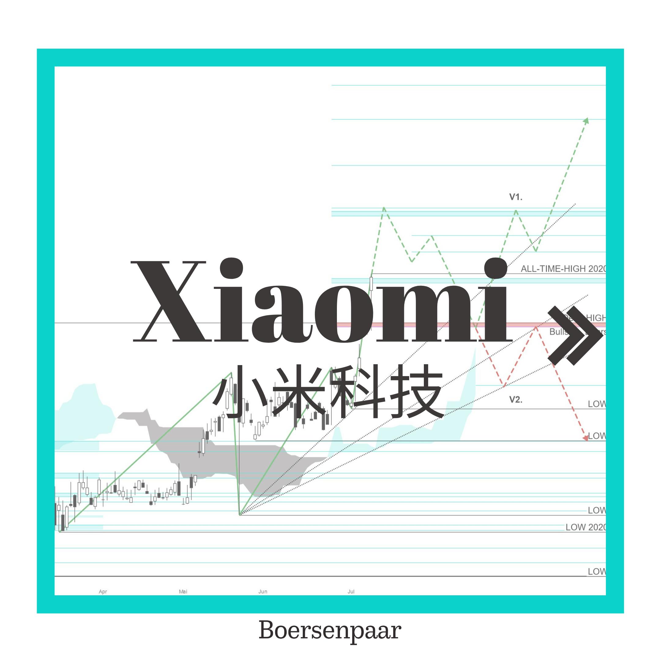 Xiaomi Aktienanalyse