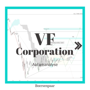 VF Corporation Aktienanalyse