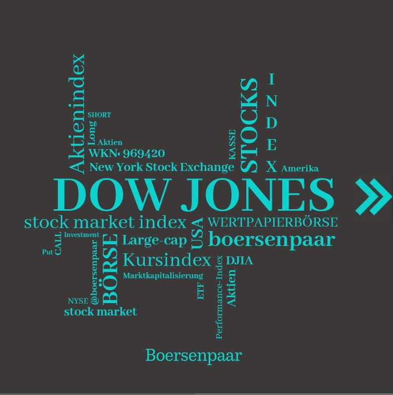 Dow Jones Analyse