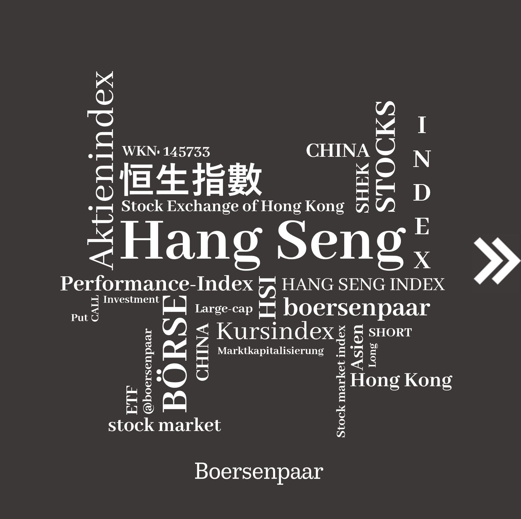 HangSeng Analyse