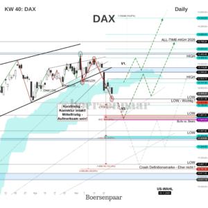 DAX Analyse - KW 40