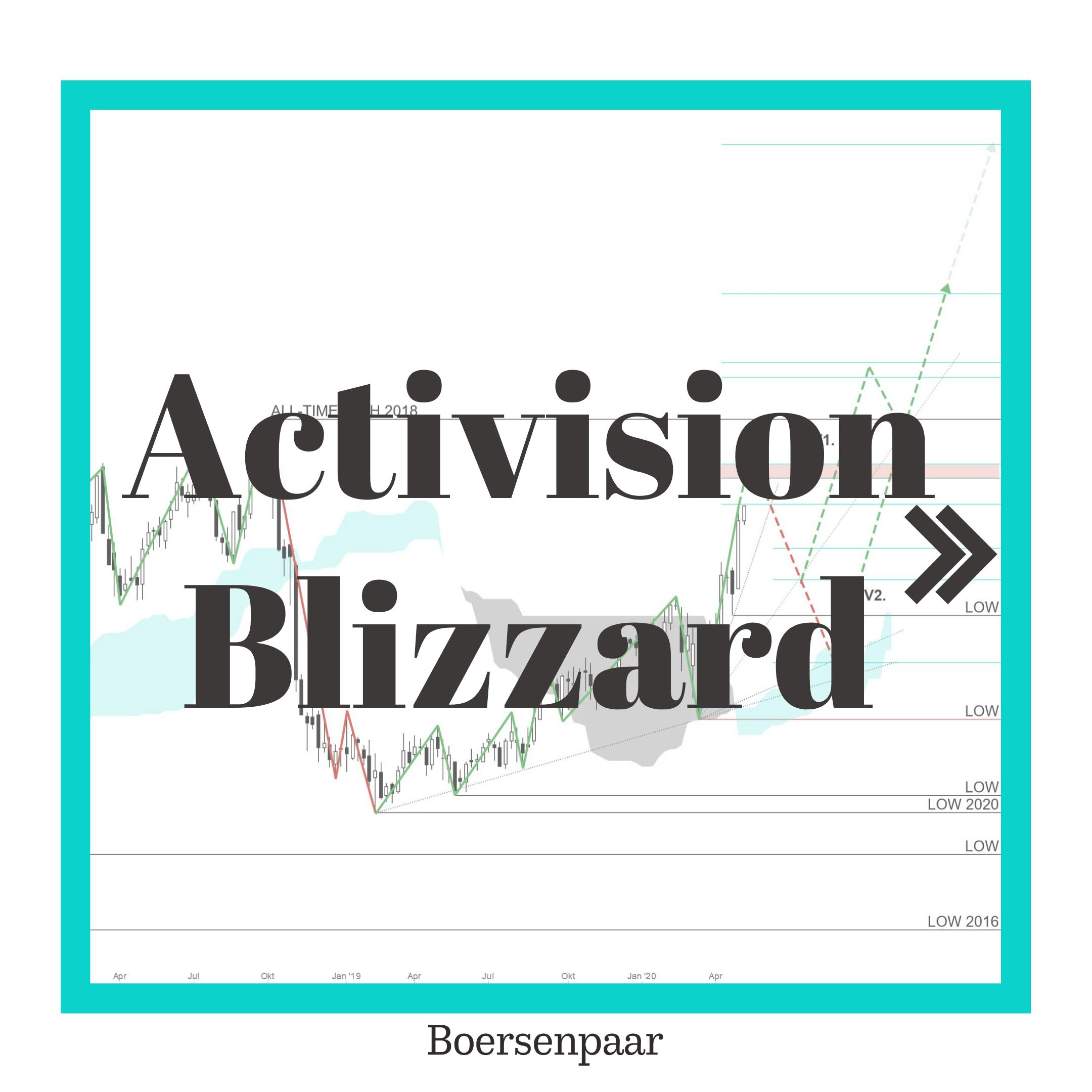 Activision Blizzard Aktien