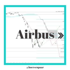 Airbus Aktienanalyse
