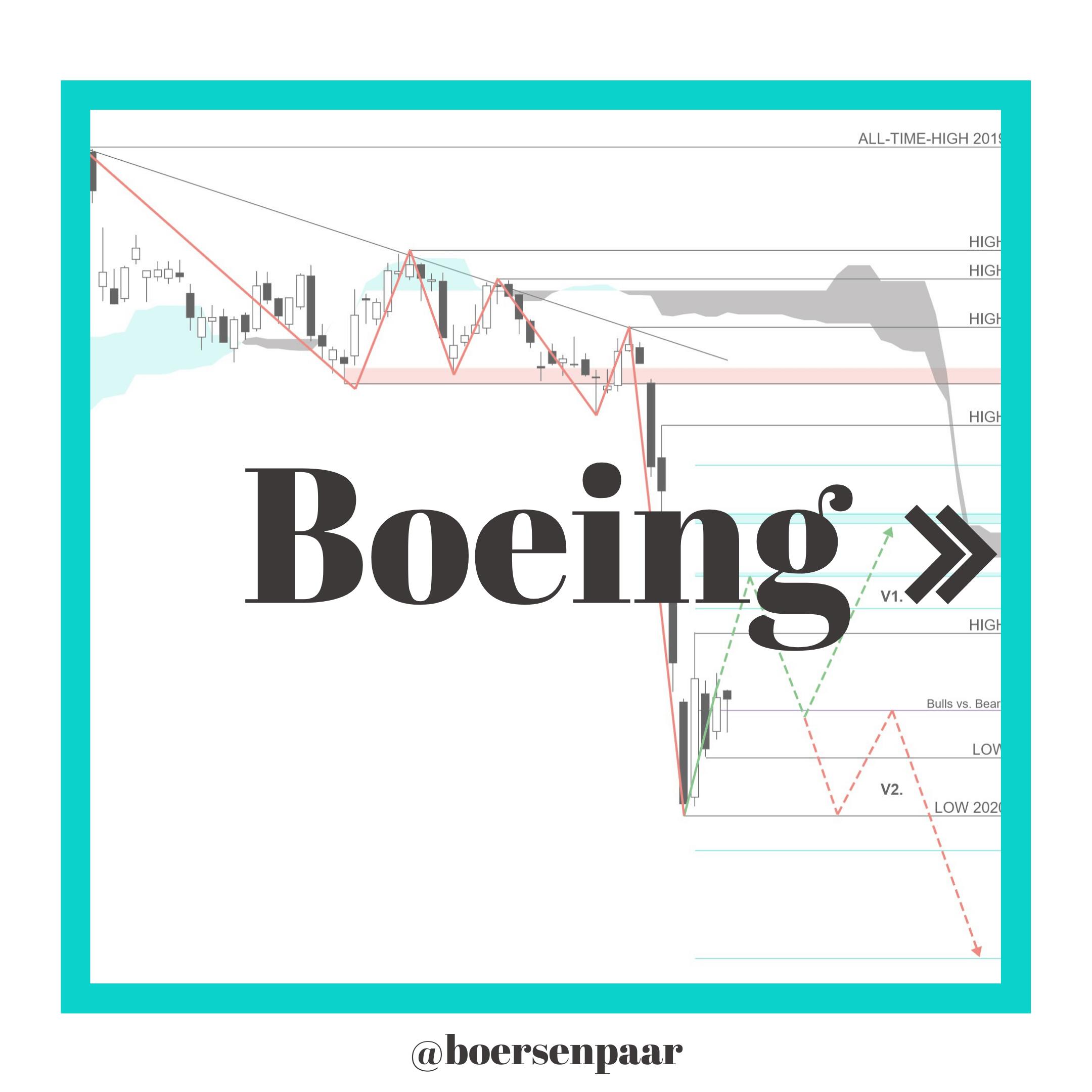 Boeing Aktien