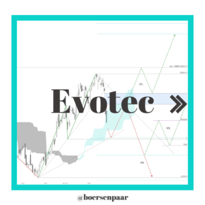 Evotec SE – Aktienanalyse