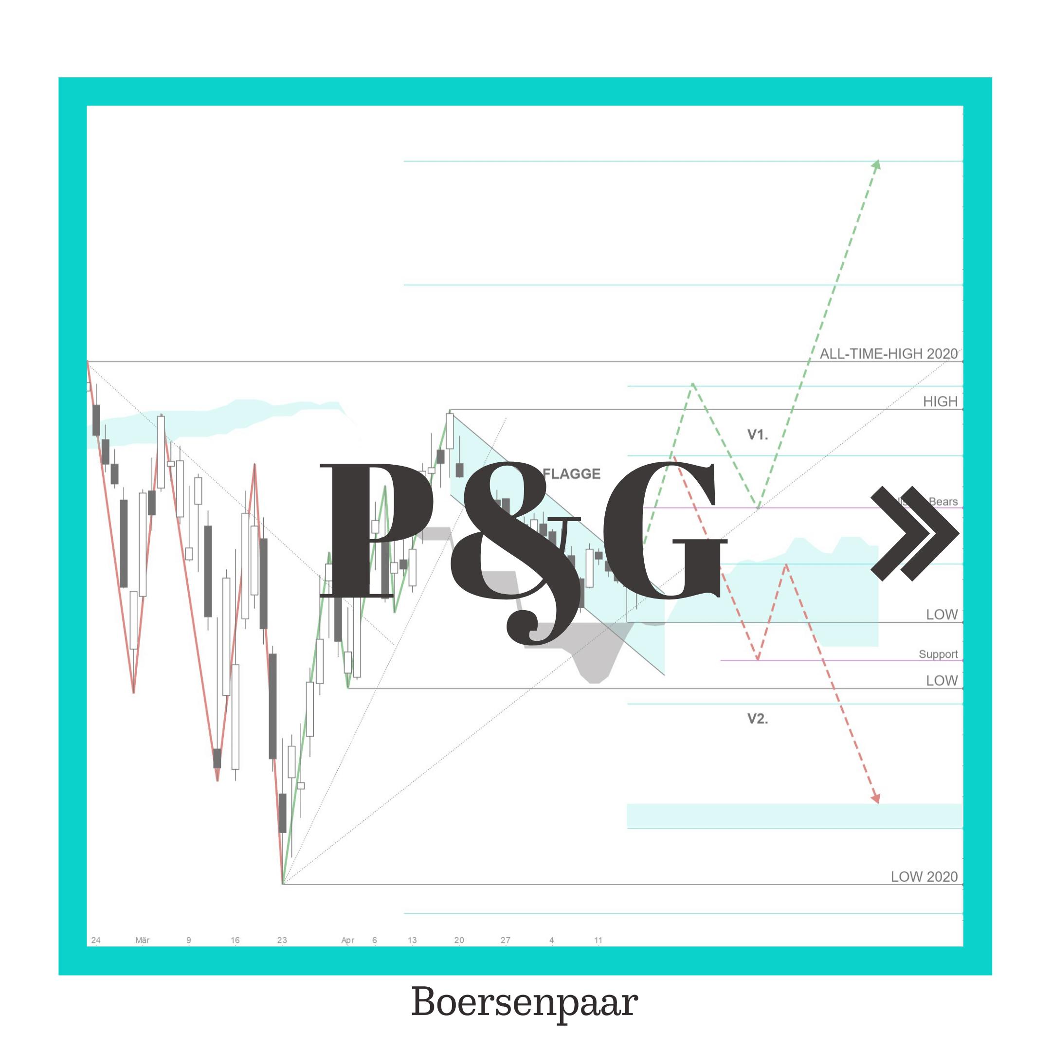Procter & Gamble Aktien