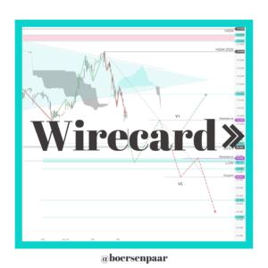 Wirecard AG Aktienanalyse