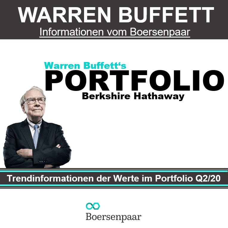 Warren Buffetts Aktienportfolio